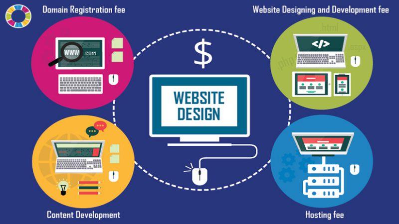 هزینه پیاده سازی سایت