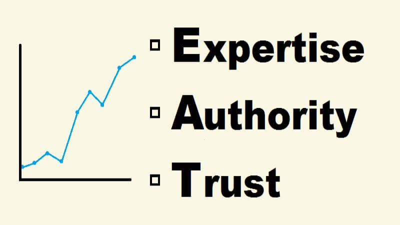 معیارهای مورد اعتماد بودن سایت