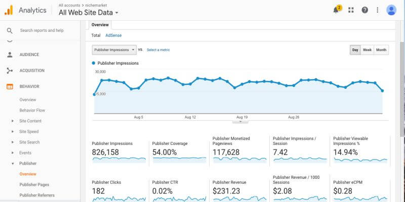 AdSense-publisher-data-Google-Analytics