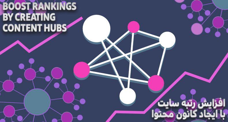 ایجاد شبکه محتوا با لینک سازی داخلی